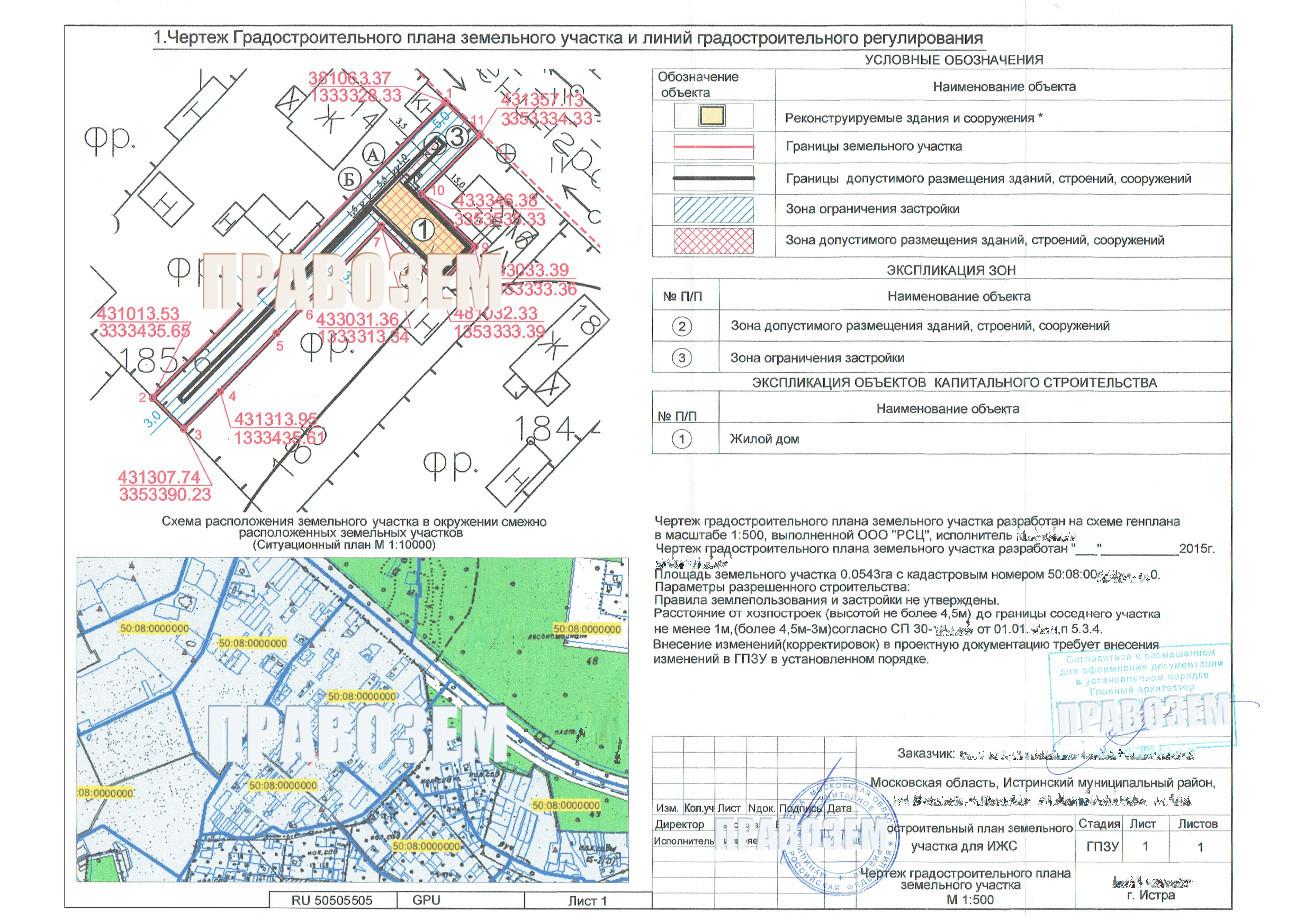 градостроительный план участков