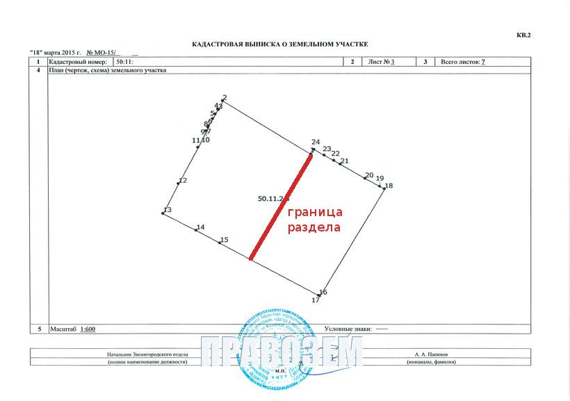 кадастровая выписка с указанием границ участка