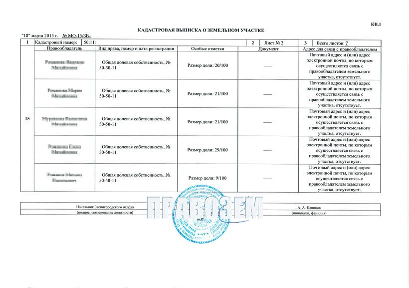 кадастровая выписка с указанием владельцев долей