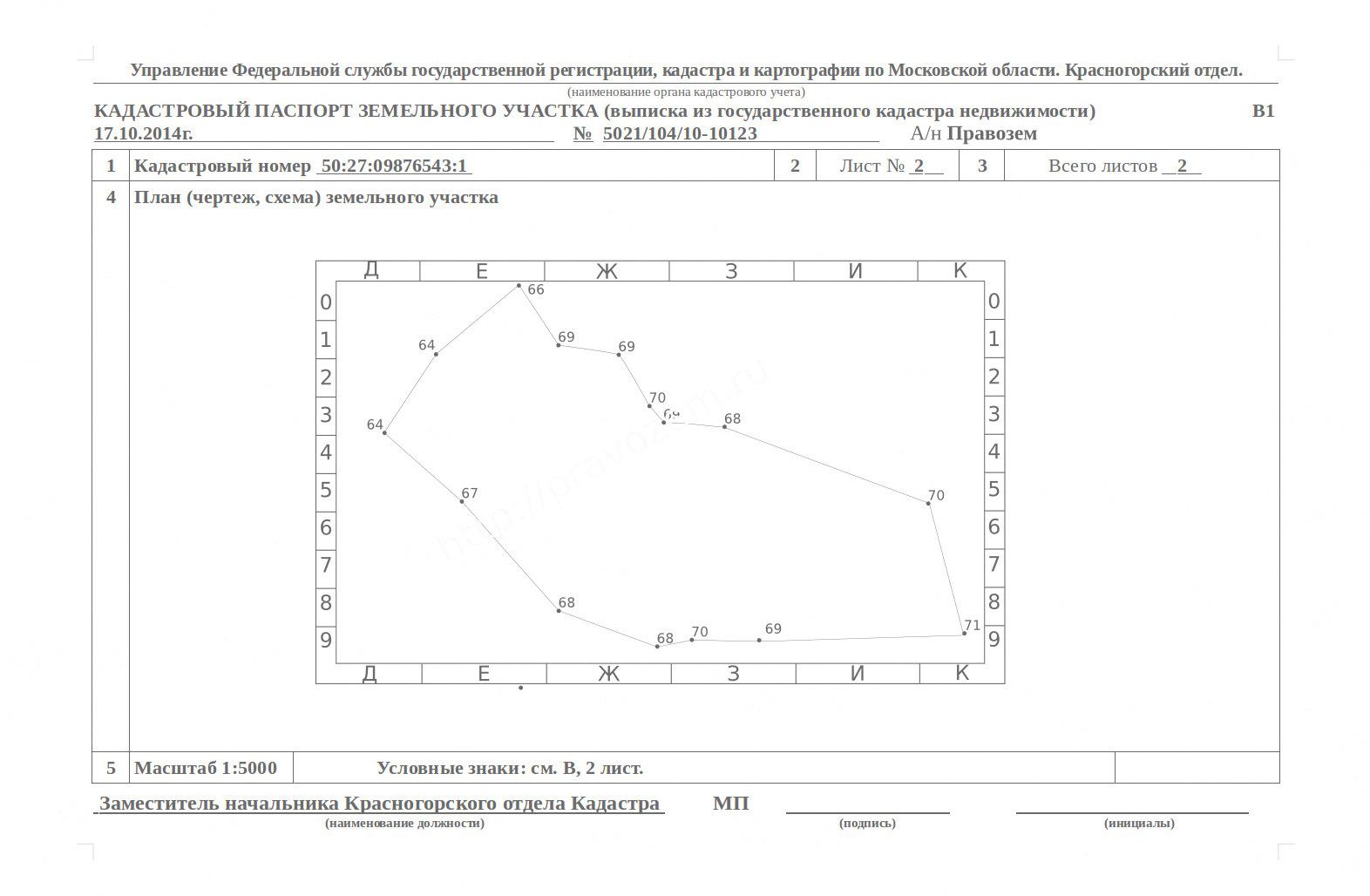 кадастровый план территории в кадастровом паспорте участка земли