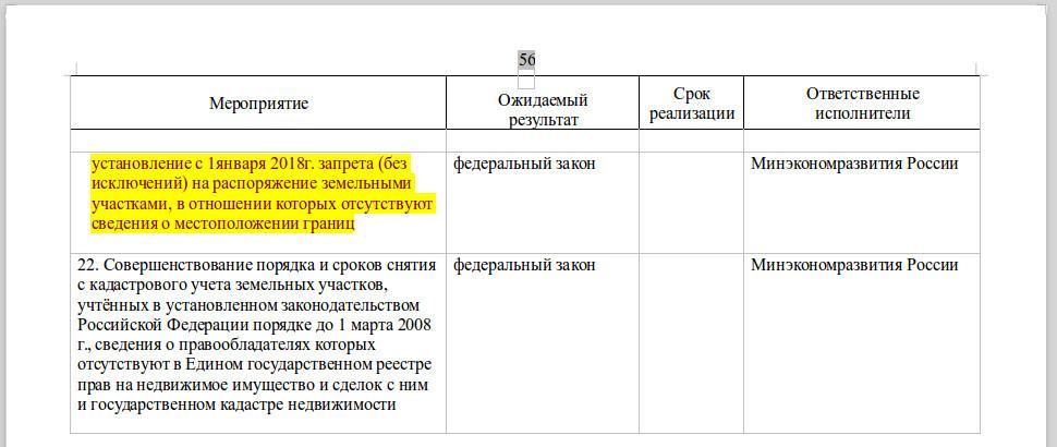 Снимок распоряжения с информацией об обязательном межевании до 2018 года