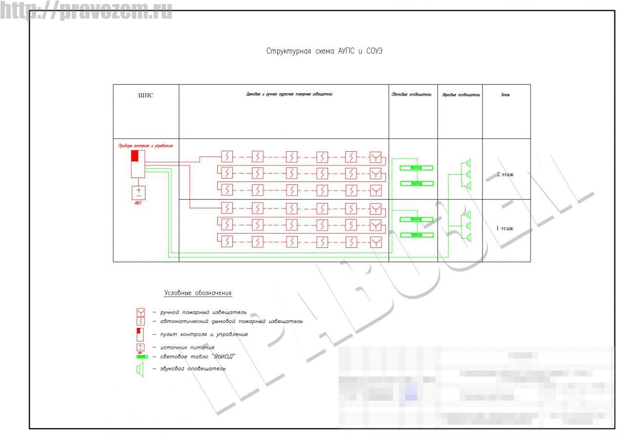 Доработка проектной документации магазина в Рузе