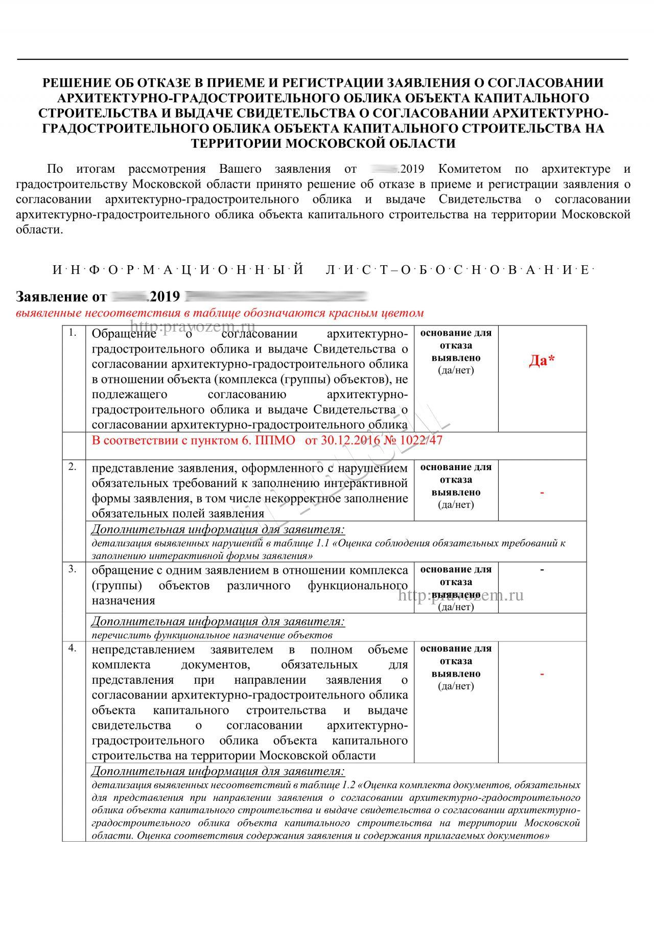 Получение разрешения на строительство после согласования АГО магазина в Чехове