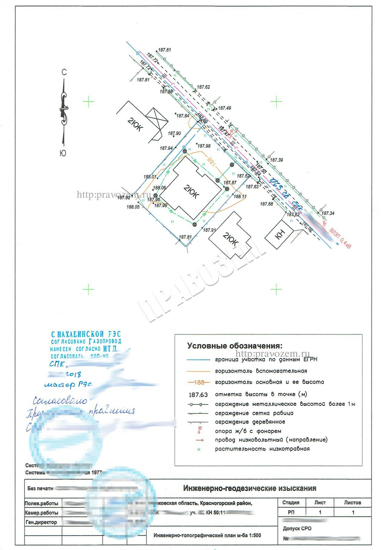 Согласование строительства дома с Мособлгазом в Красногорском районе
