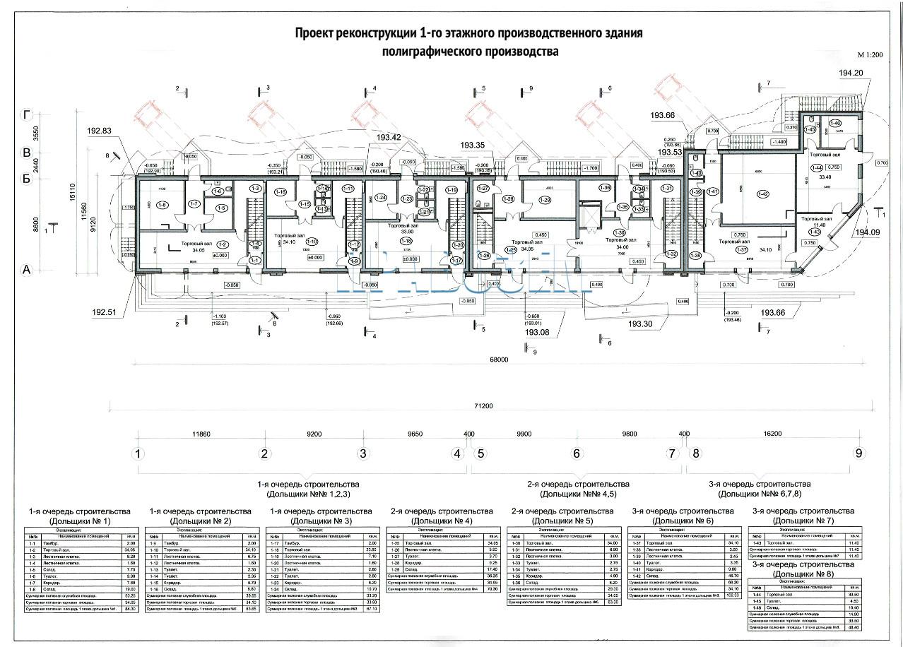 большой проект реконструкции производственного здания