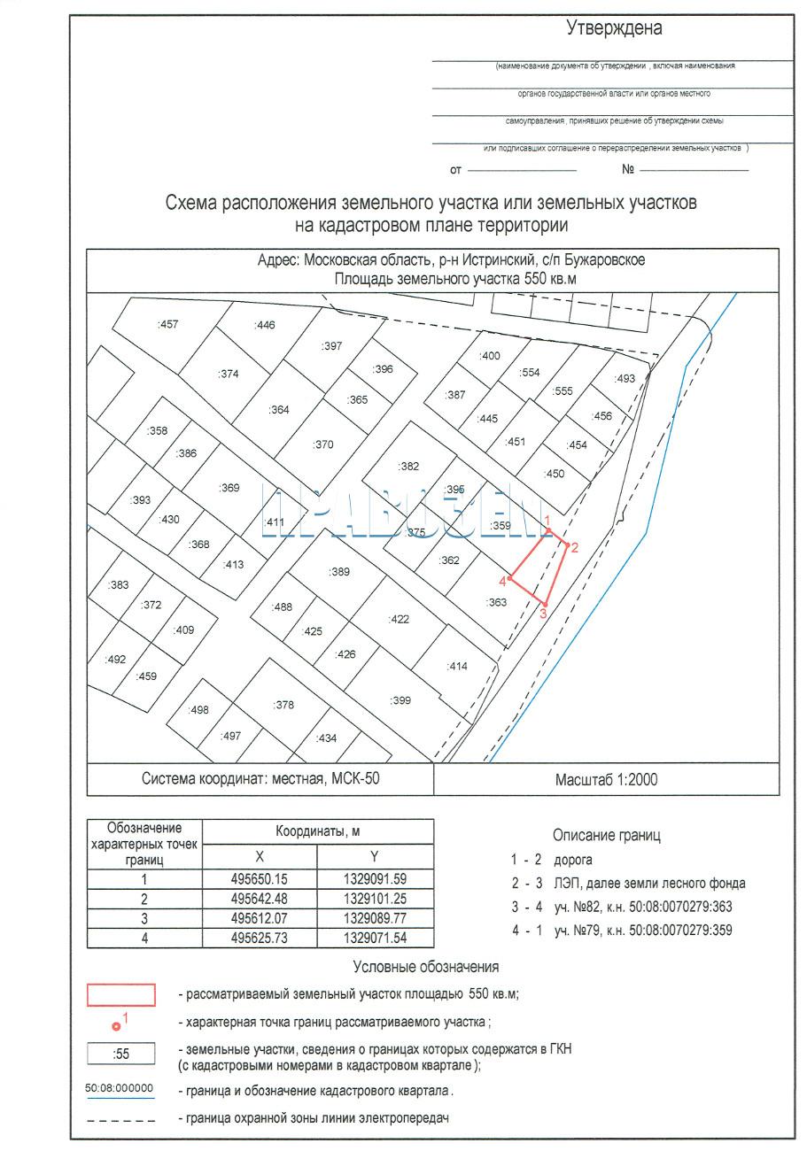 Схема расположения земельного участка на плане местности