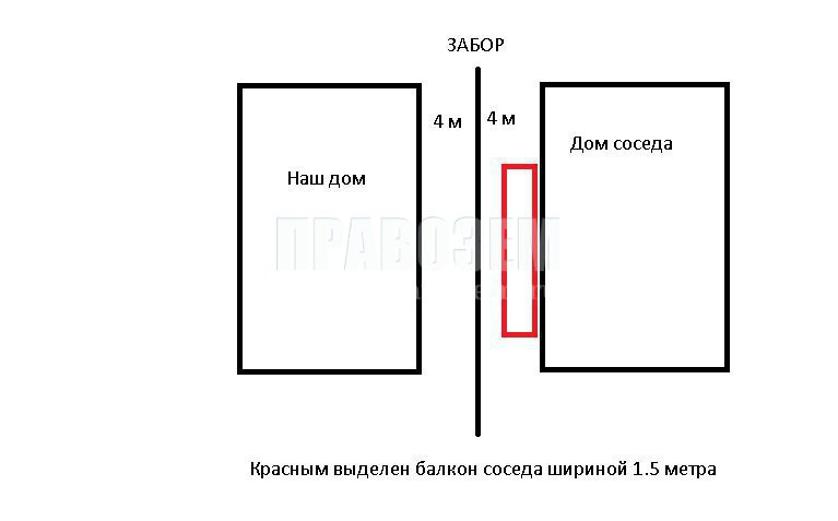 план участков земли с забором между ними и незаконной постройкой А/Н Правозем