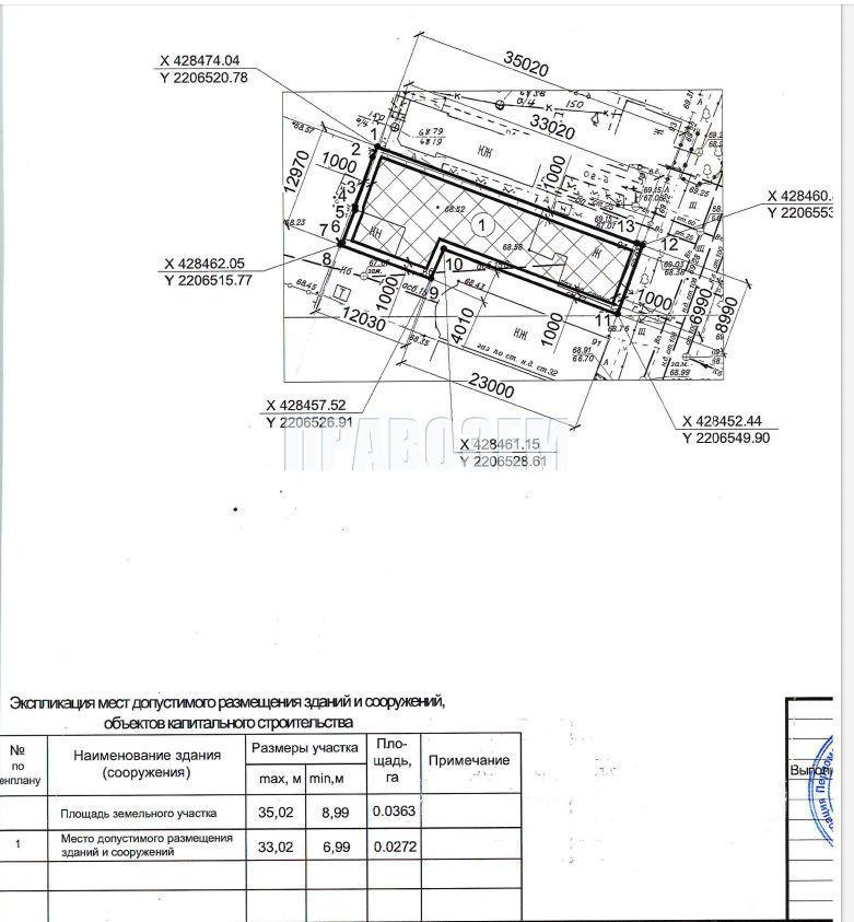 последний лист градостроительного плана