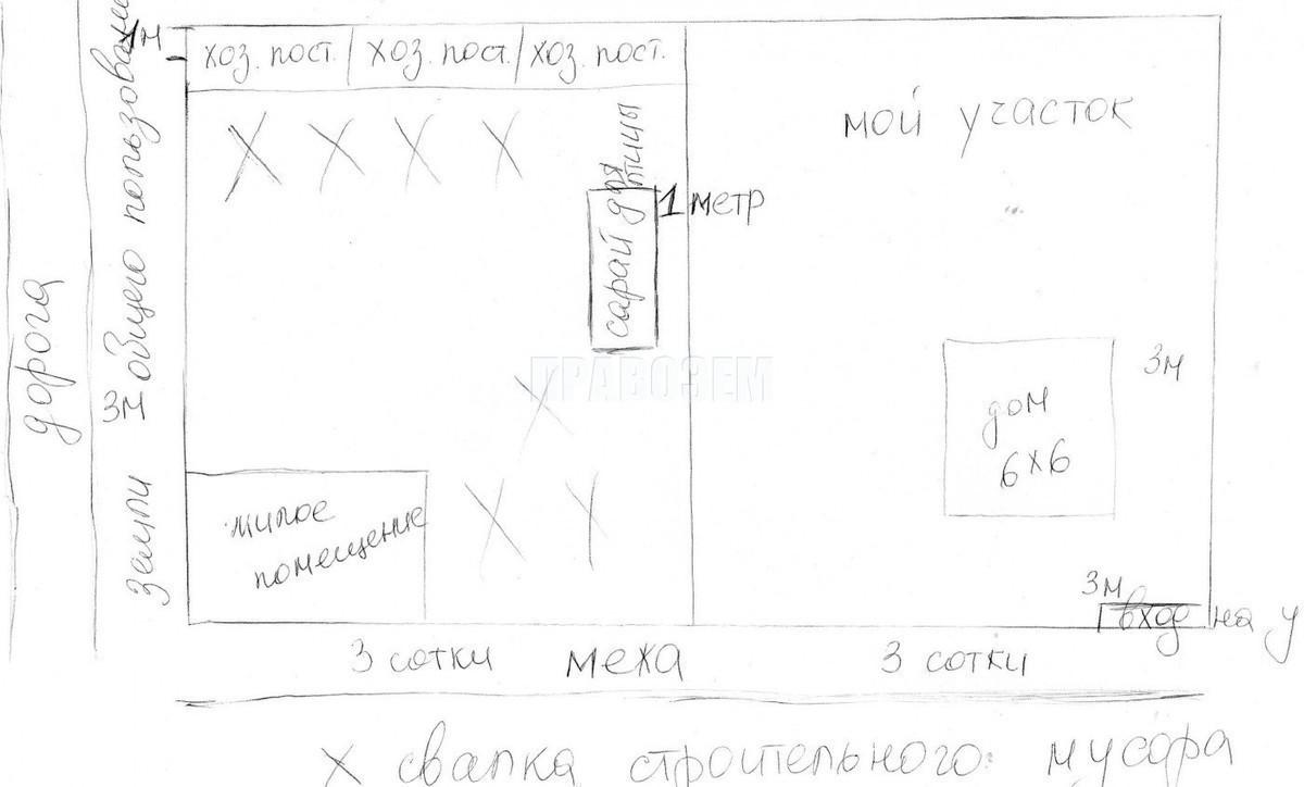 схема участка А/Н Правозем