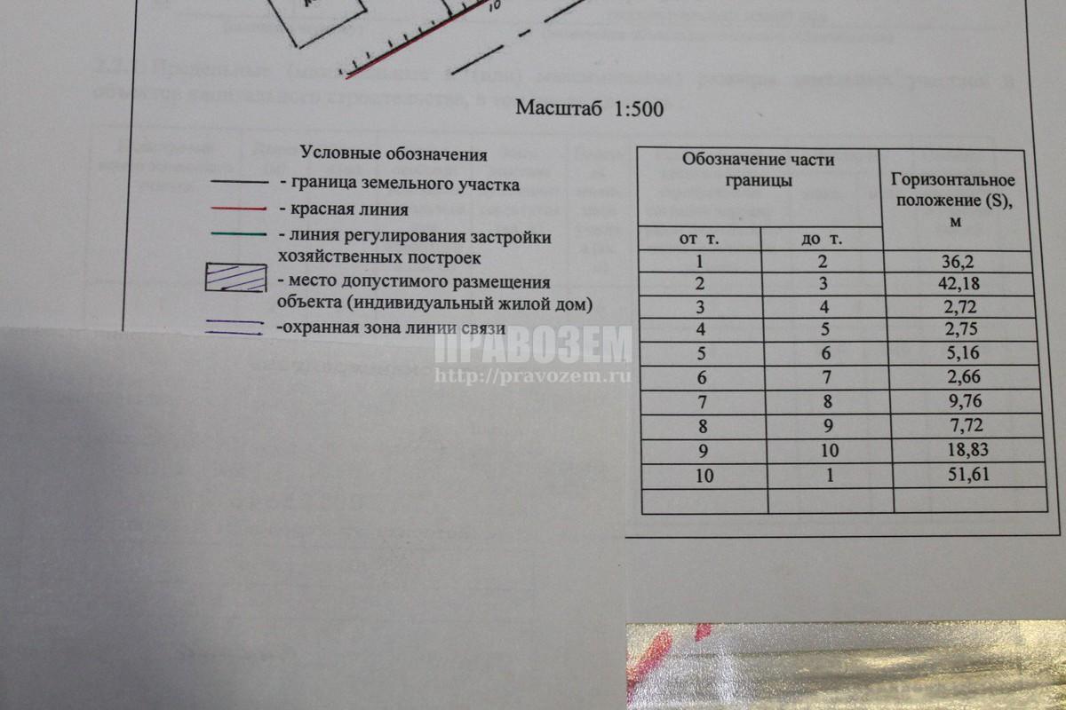 SP 3010299 Konzultant