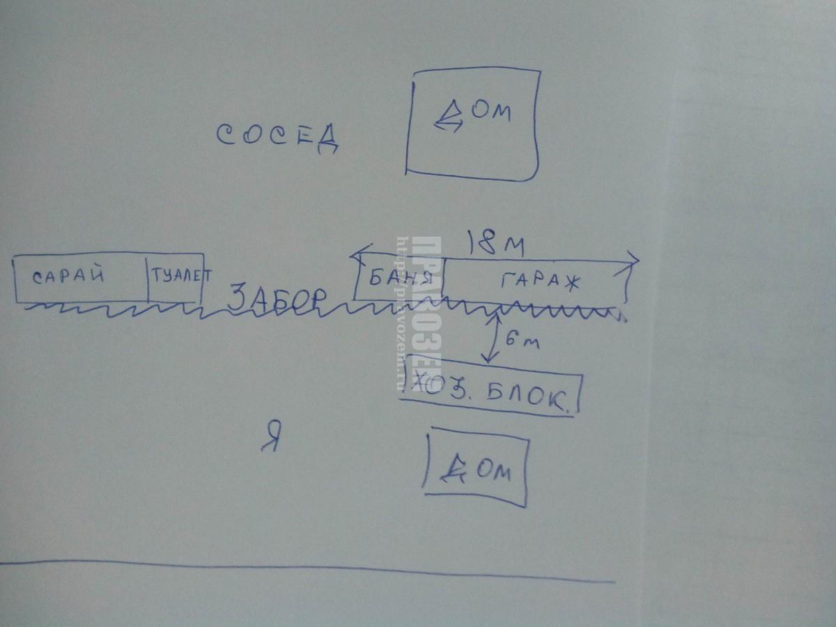 Схема расположения хозблока А/Н Правозем