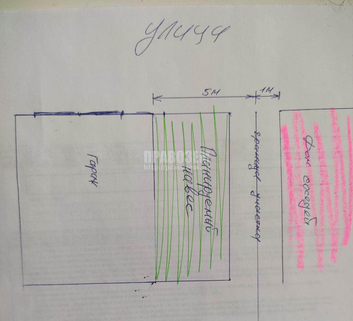 Отступы и расстояния от построек до забора А/Н Правозем