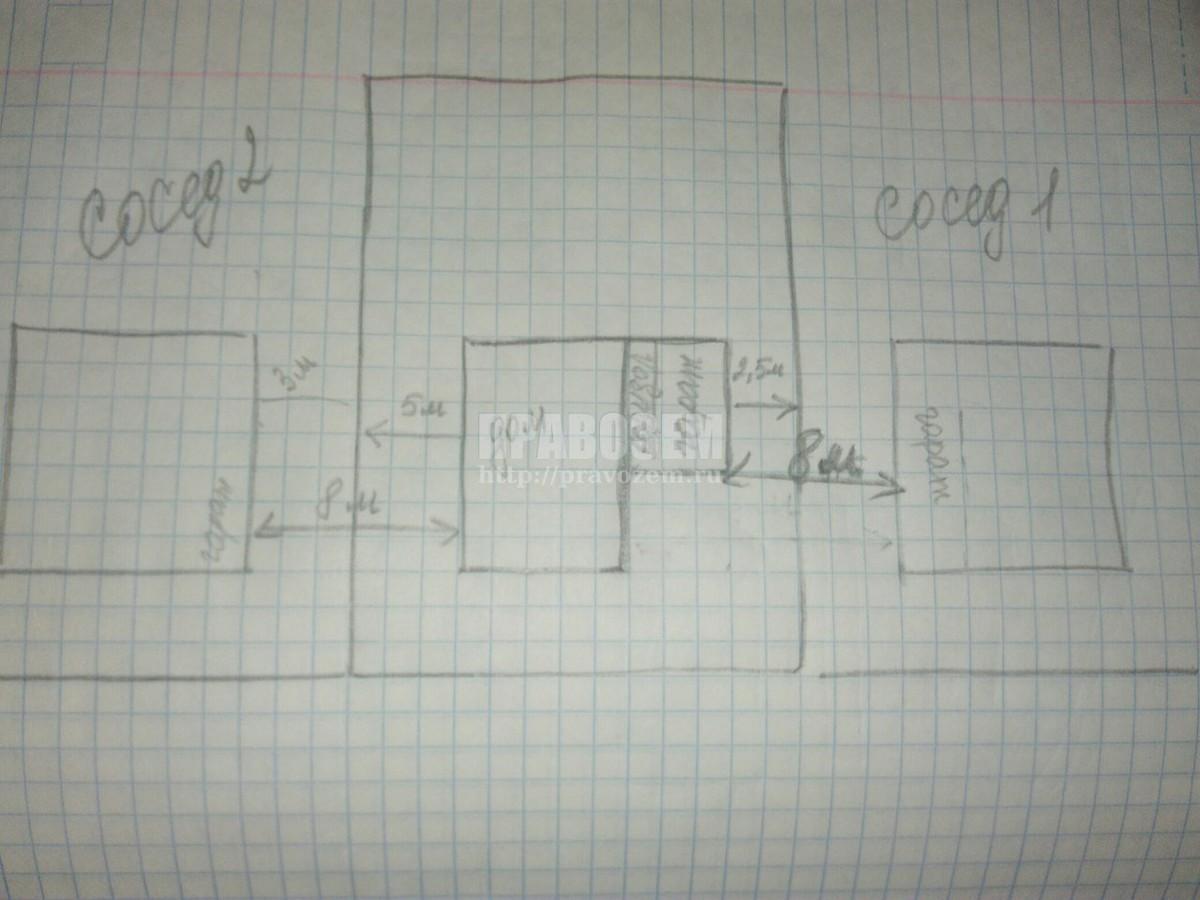 Сосед оформил пристройку к дому по меже А/Н Правозем