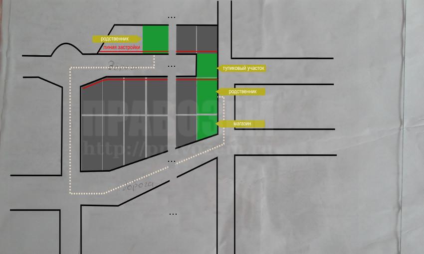 ошибка распределения участков при межевании