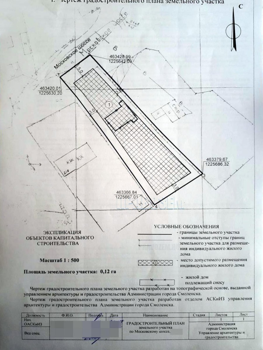 Документы для строительства дома А/Н Правозем